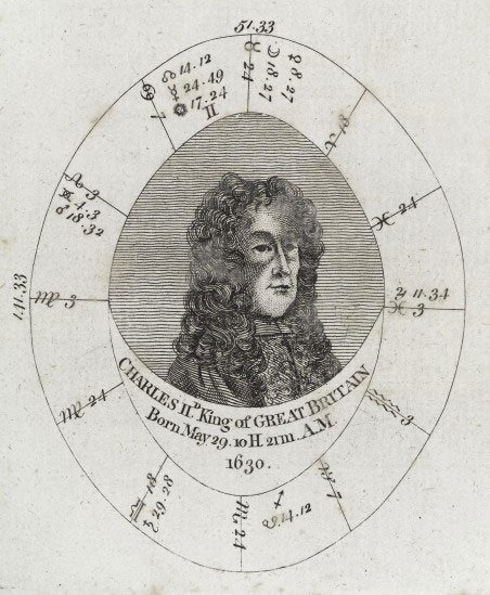 Sibly's horoscope for CharlesII