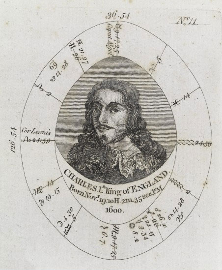 Sibly's horoscope for Charles I