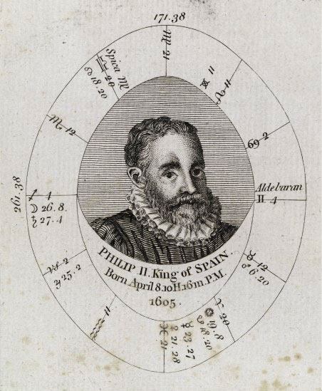 Sibly's horoscope for Philip II, King of Spain