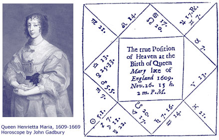 Queen Henrietta Maria, 1609-1669; horoscope by John Gadbury